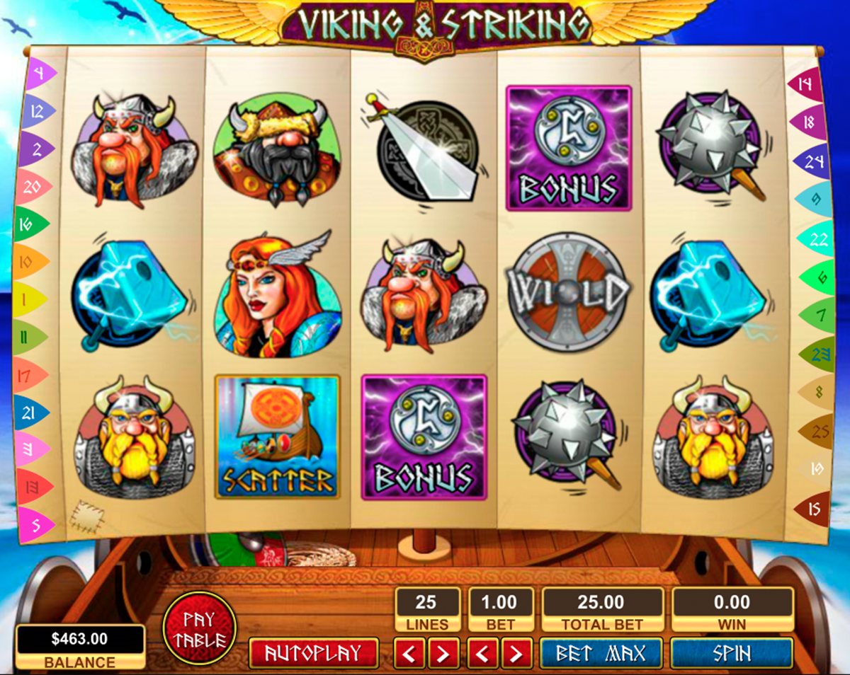 viking striking pragmatic